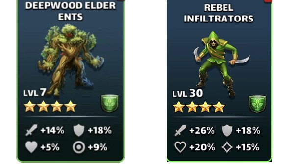 e&p different troops